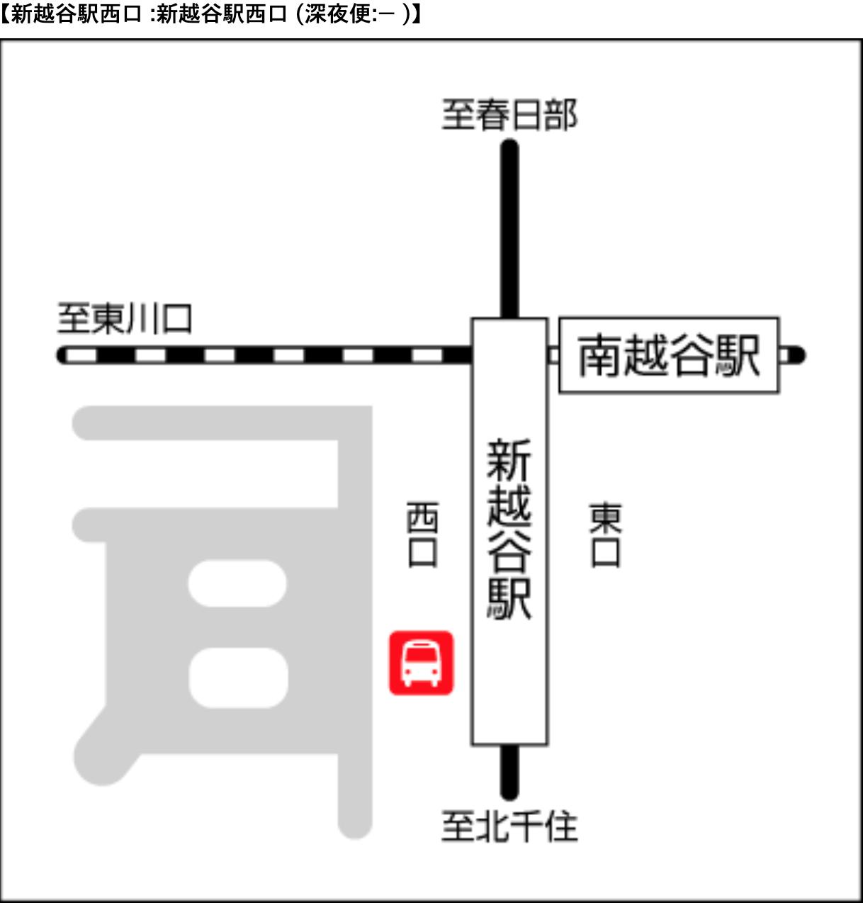 空港バス 新越谷駅 案内図