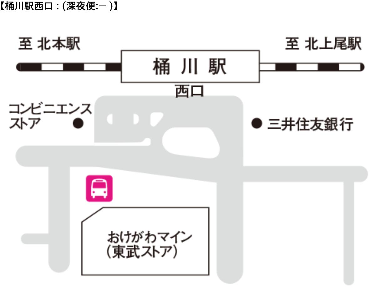 空港バス 桶川駅 案内図