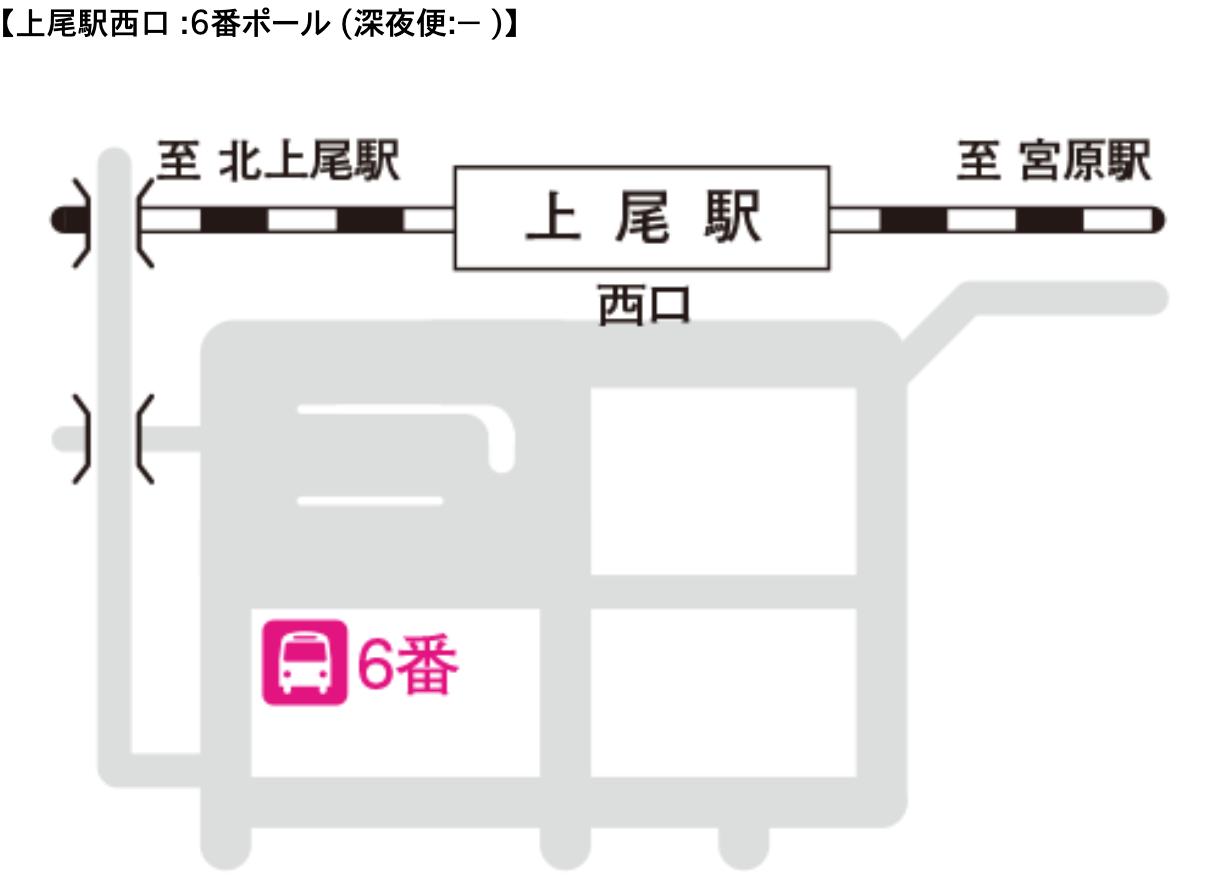 空港バス 上尾駅 案内図