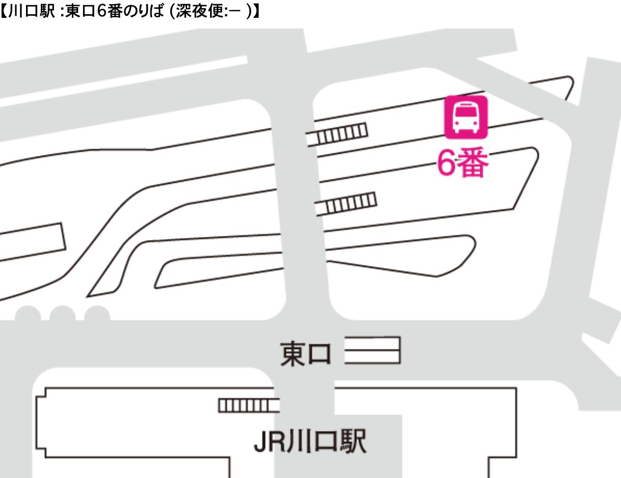 空港バス 川口駅 案内図