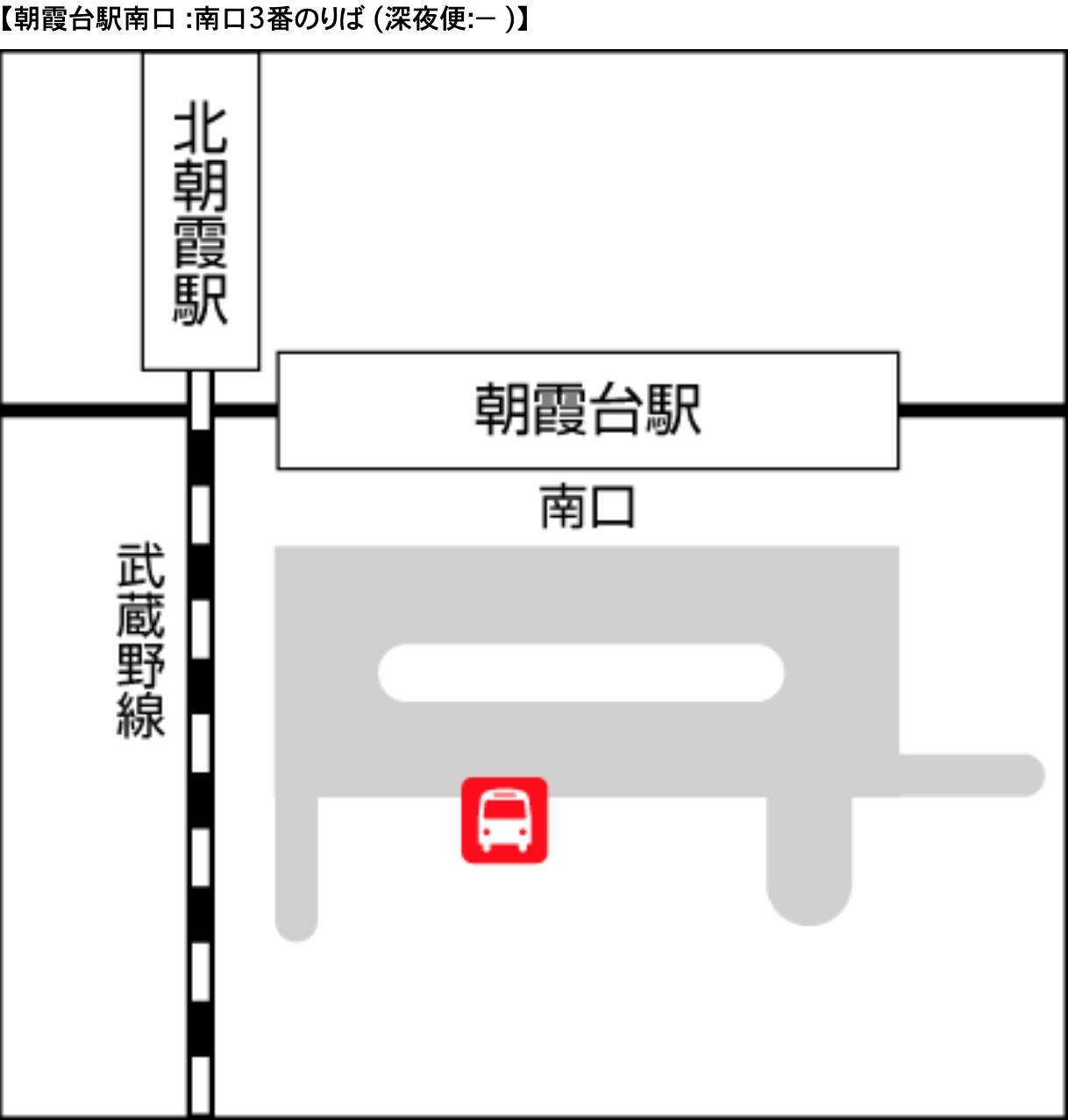 空港バス 朝霞台駅 案内図