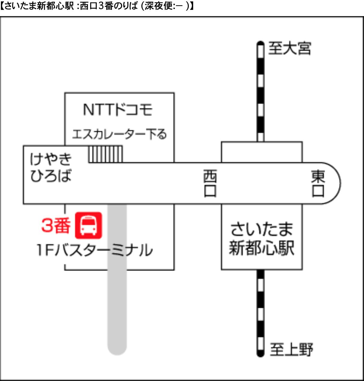 空港バス さいたま新都心駅 案内図