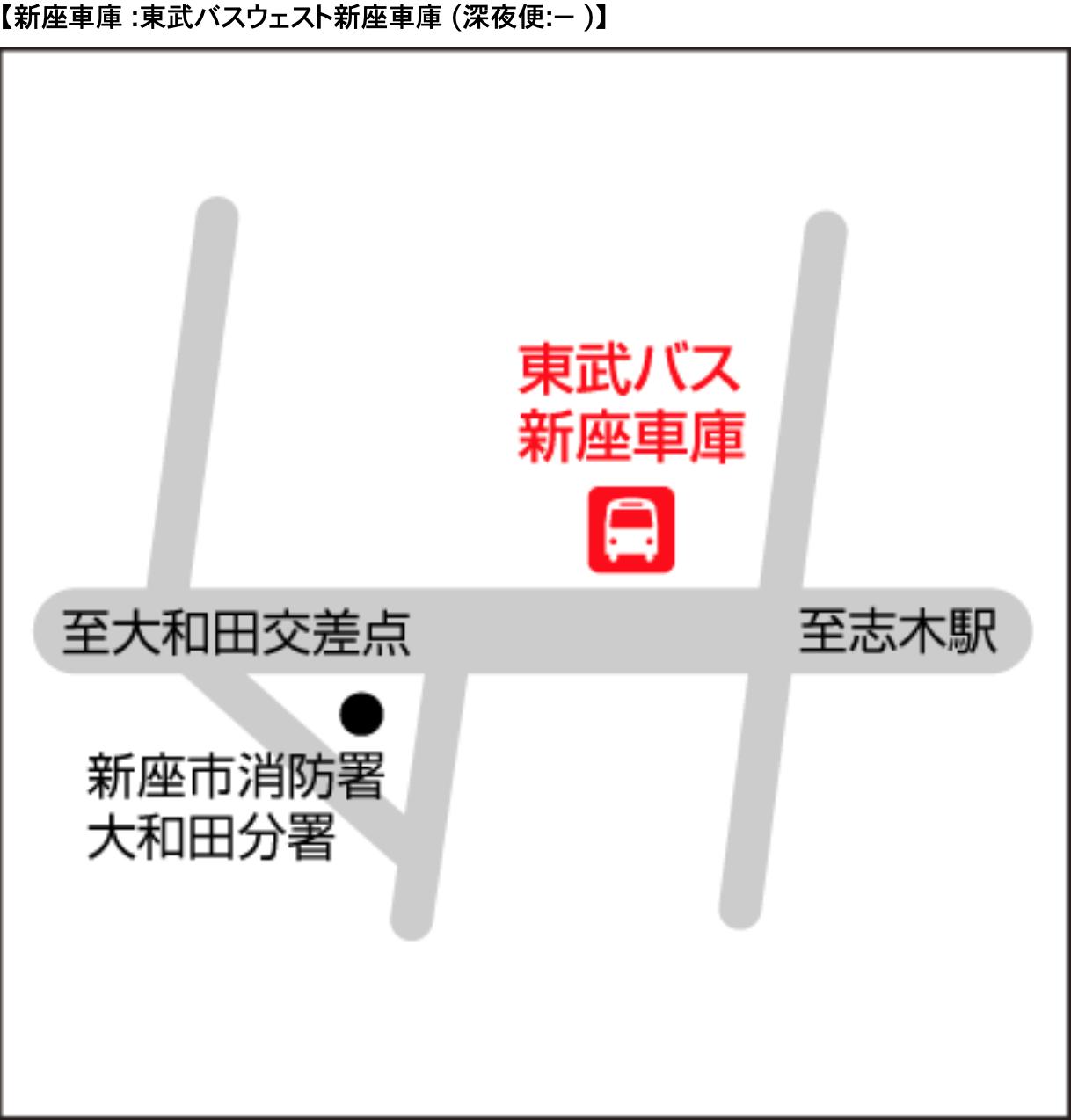 空港バス 新座車庫 案内図
