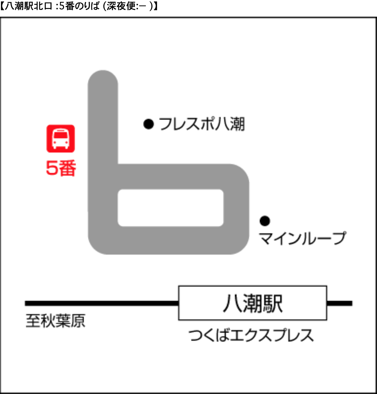 空港バス 八潮駅 案内図