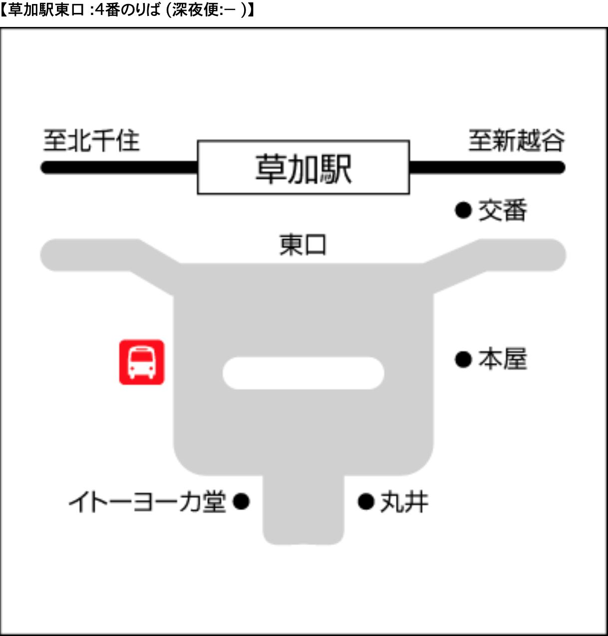 空港バス 草加駅 案内図