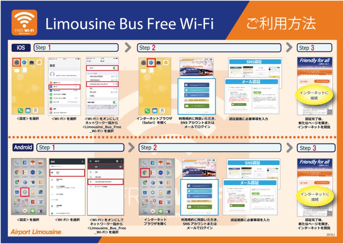 東京空港交通株式会社 リムジンバス Wi-Fi 利用方法