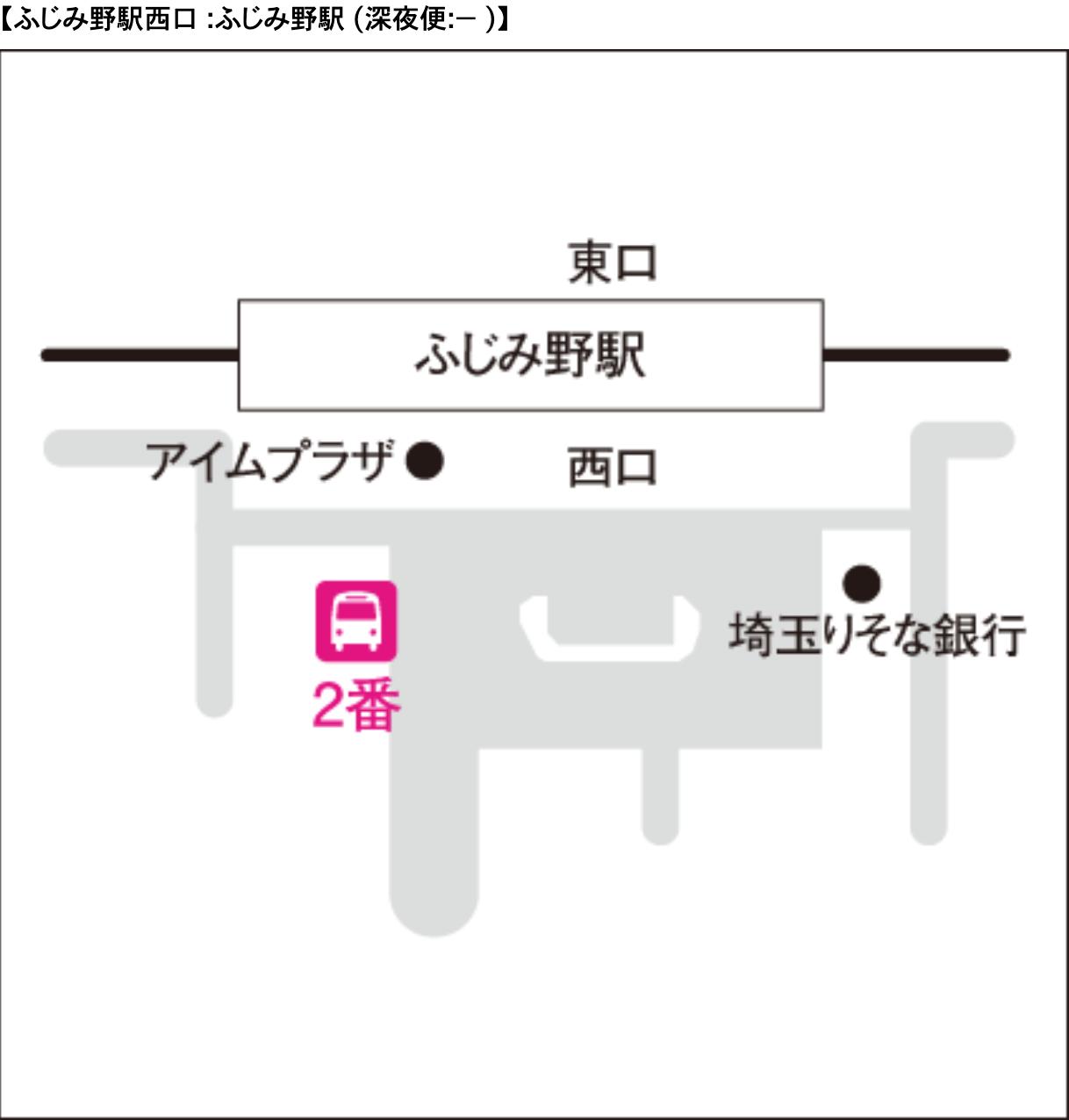 空港バス ふじみ野駅 案内図