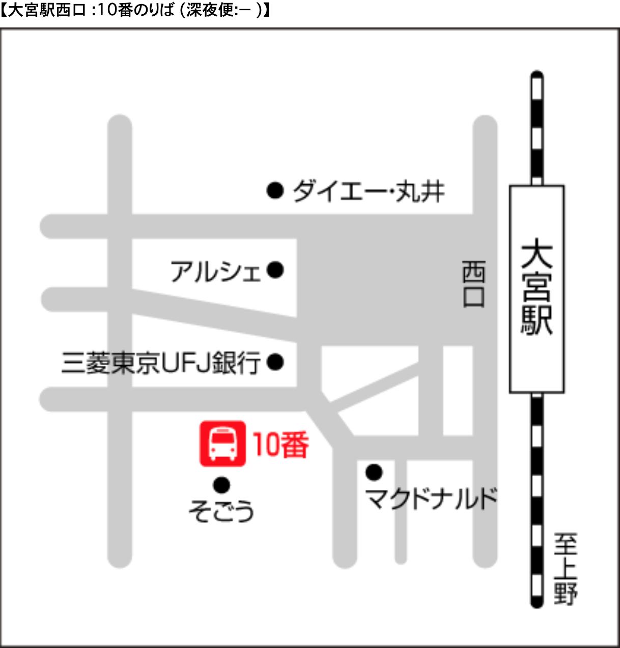 空港バス 大宮駅 案内図