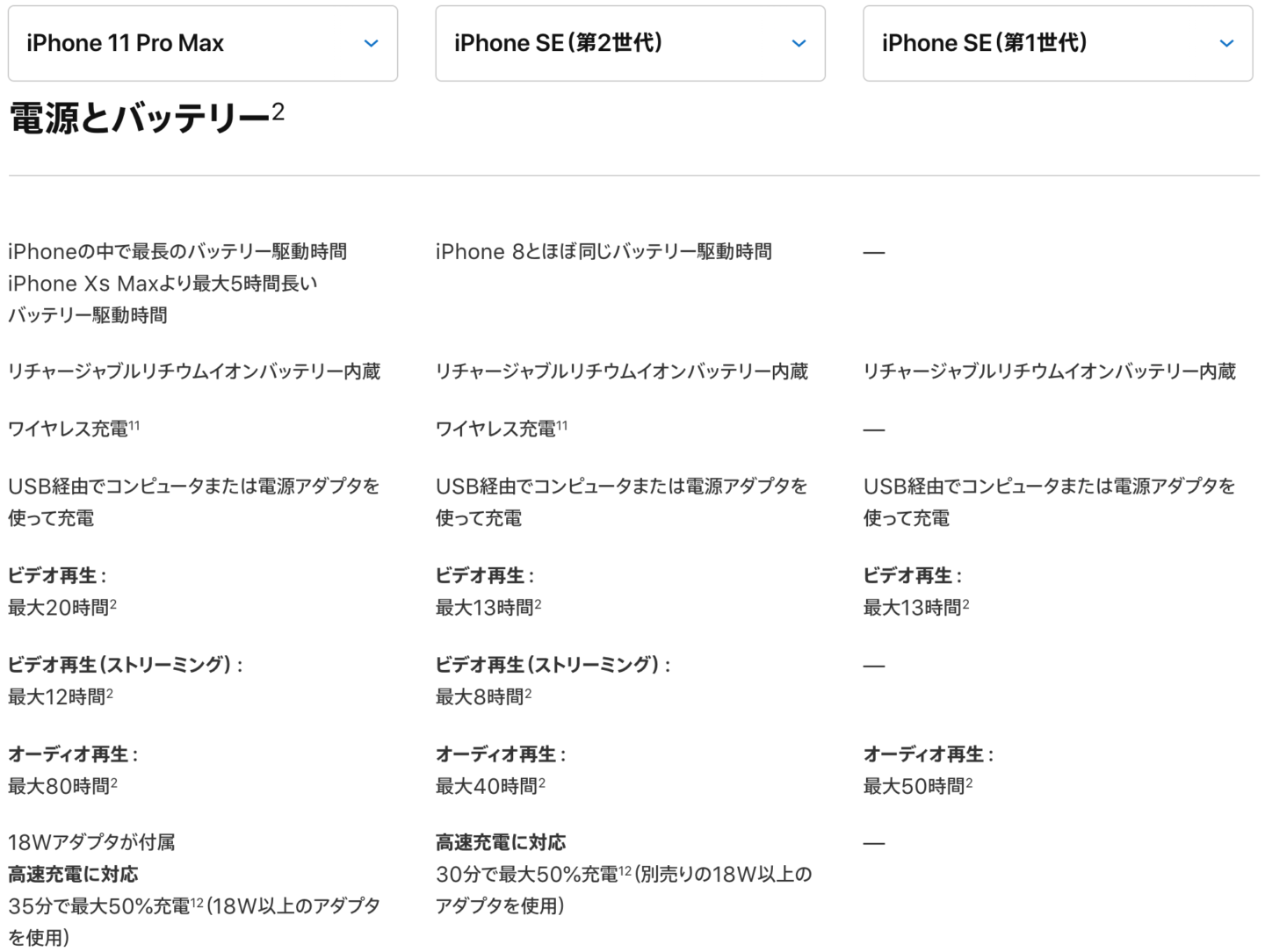 iPhoneSE2 Apple公式 バッテリー比較