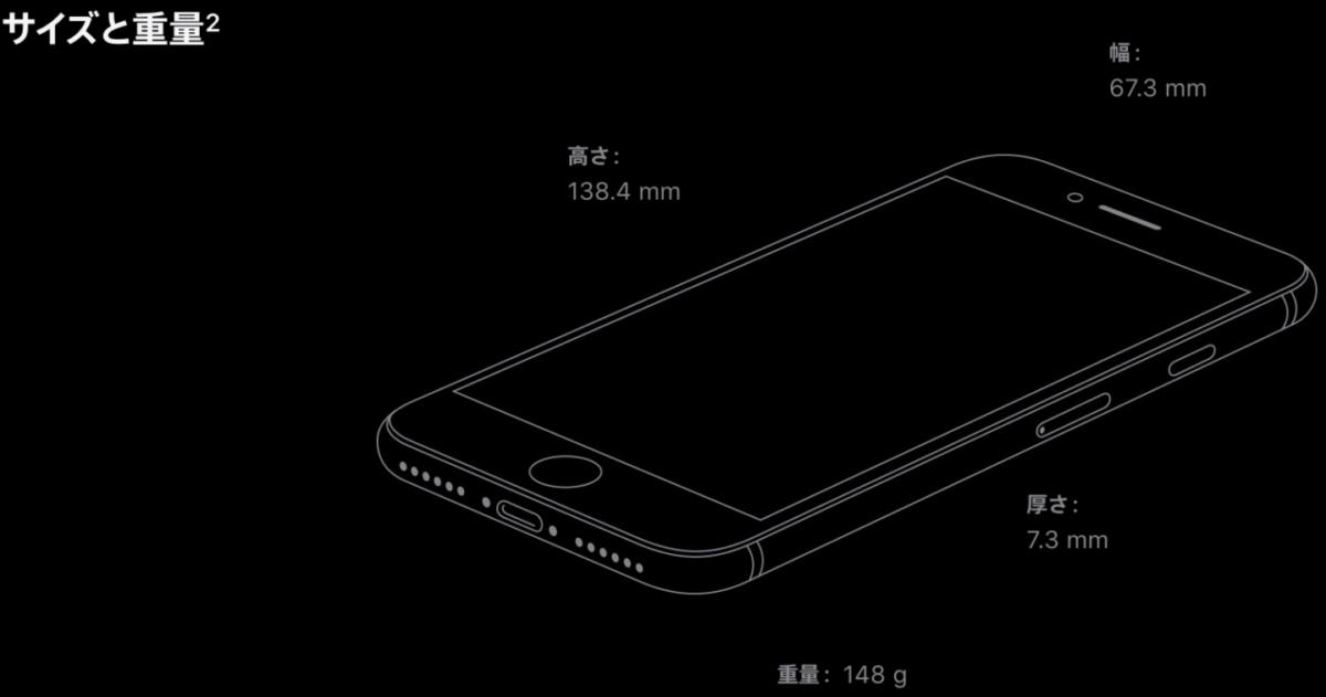 Apple iPhoneSE2 重さ