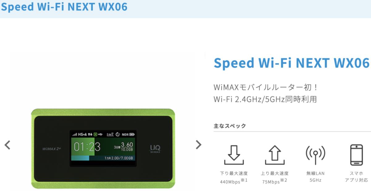 通信速度 Speed Wi-Fi NEXT WX06