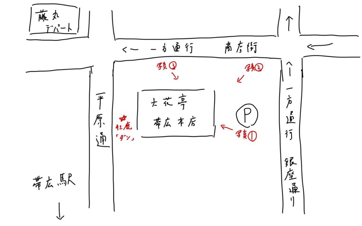 六花亭 帯広本店 駐車場